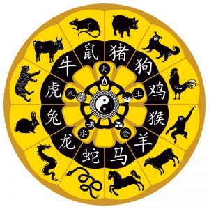 Chinese_Zodiac_PNG_Clipart_Image3